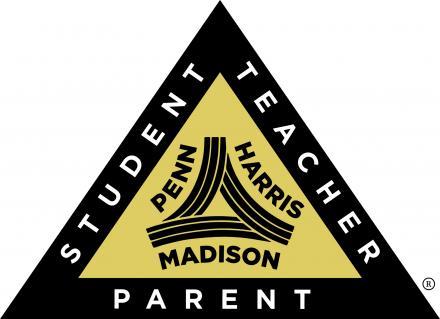 PHM Triangle of Success